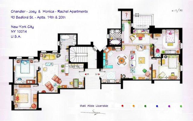 Serialowe mieszkania